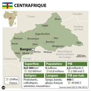 centrafrique Carte