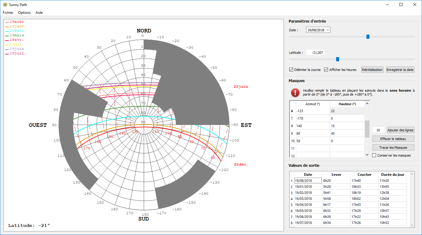 Diagramme Solaire   Application Sunny Path
