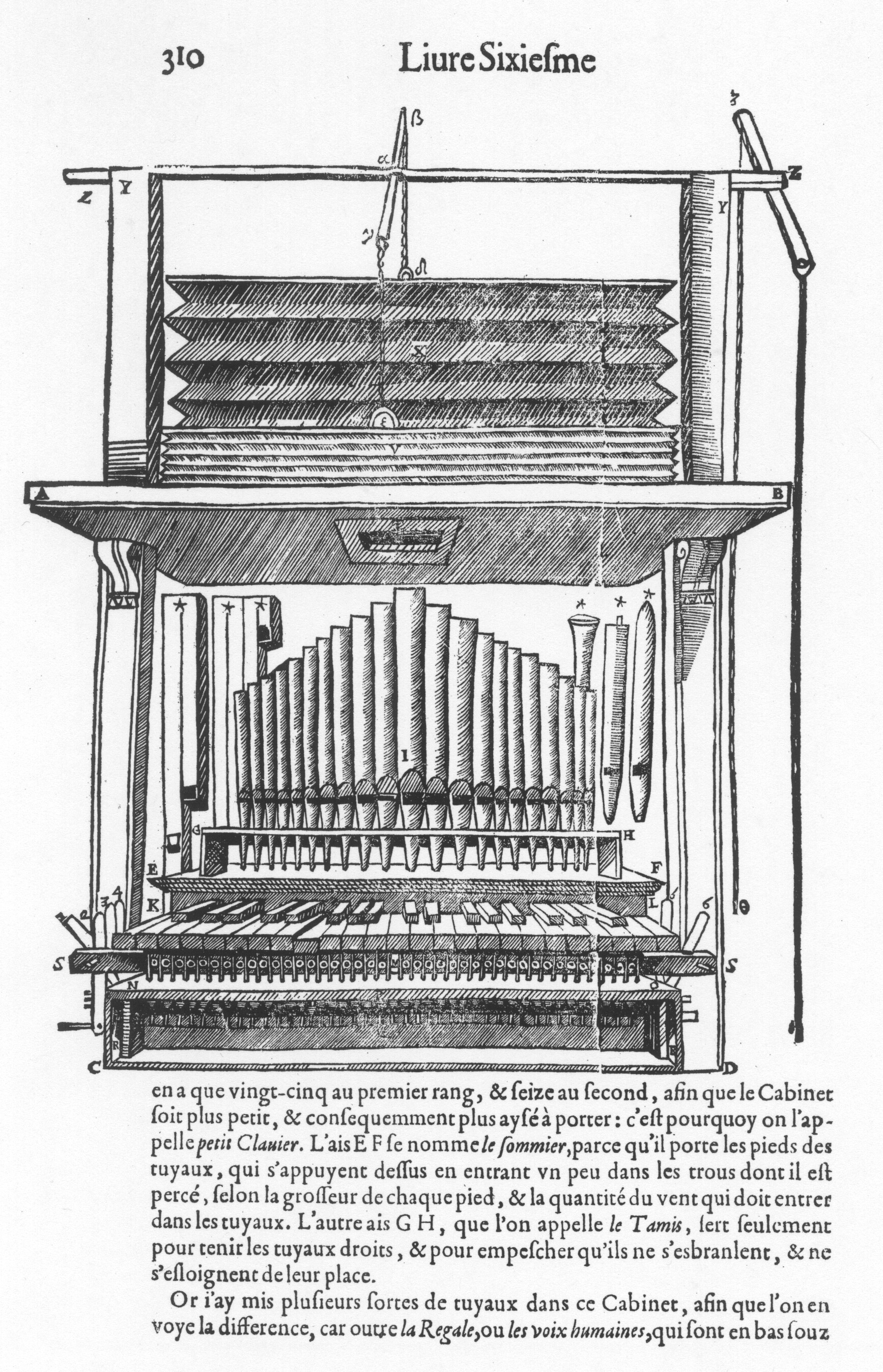 "Mersenne's ""orgue positif,"" from the Harmonie universelle"