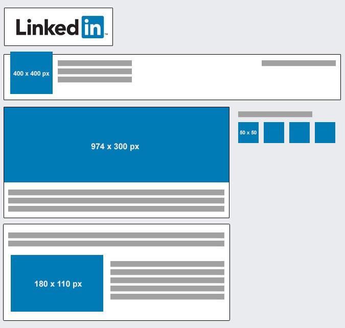 Taille image LinkedIn