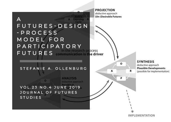 A Futures Design Process Model For Participatory Futures Journal