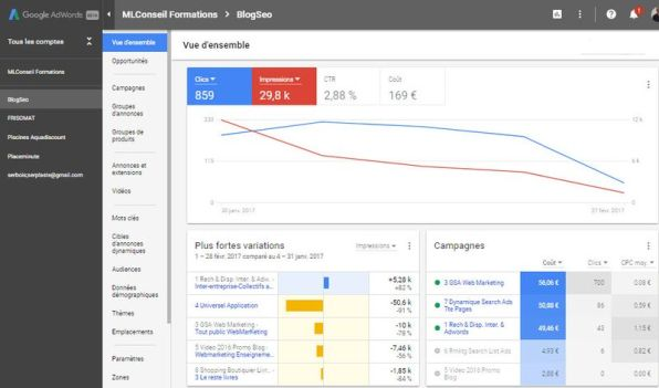 tableau-de-bord-google-adwords
