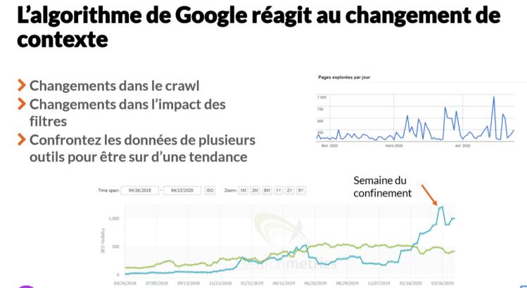 algorythme-de-google