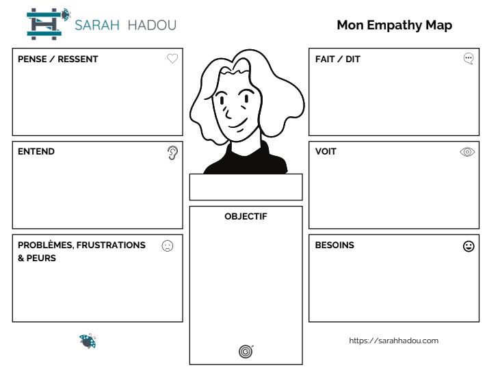 empathie-map-vierge