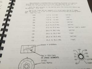 11m(CB帯)に関する記述