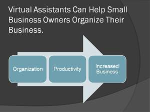 Virtual Assistants Help Organize Your Business