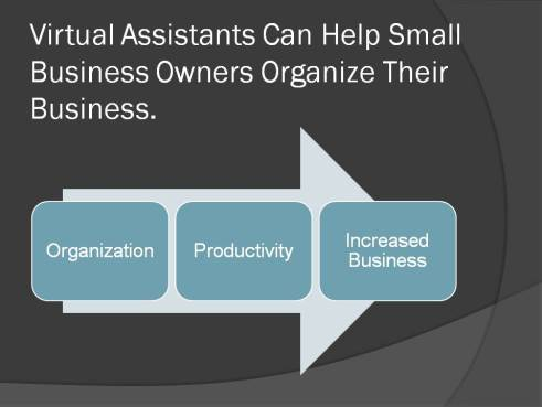 Virtual Assistants Can Help Organize Your Business