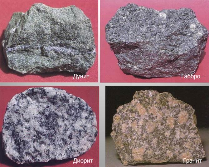 Mineral pertambangan