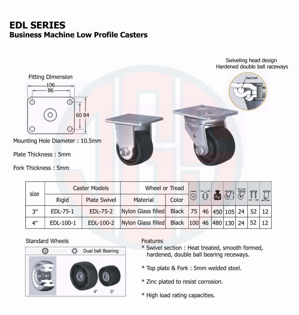 TF-EDL-SERIES-Casters-for-Mace