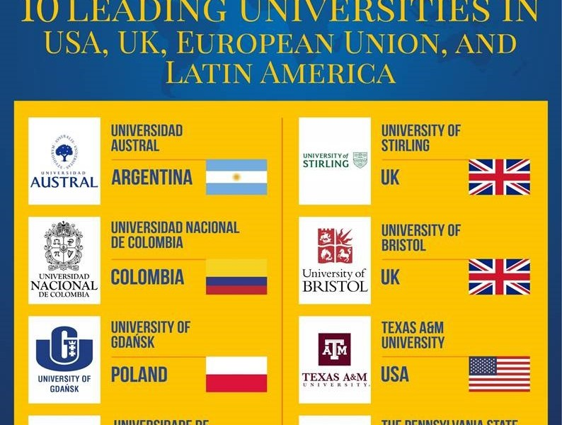 Jindal Global Law School Signs MoU with 10 Leading Universities in USA, UK, European Union, and Latin America