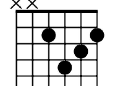 Best Easy B Minor Chord Guitar Image Collection