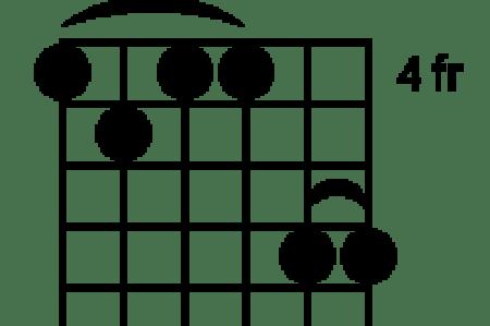 B M Chord Guitar Full Hd Pictures 4k Ultra Full Wallpapers