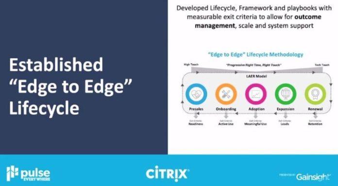 Established 'Edge to Edge Lifecycle'