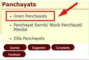 Jharkhand NREGA Job Card List check
