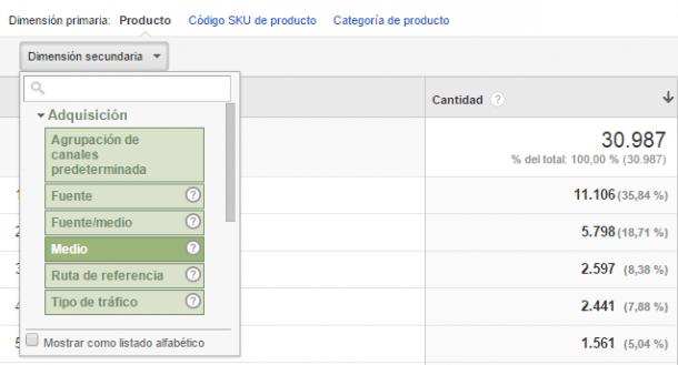 Filtrar datos email google analytics