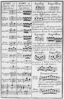 Ornament table from Jean-Philipe Rameau's Pièces de clavecin (1724)