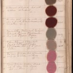 Reconsidering Mechanization in the Industrial Revolution: The Dye Book of William Butt