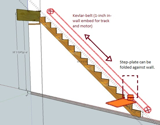 Alternative Stair Climber Design For Elderly Assistance Needed | Stair Design For Seniors | World's | Contemporary | Steel | Unique | Indoor