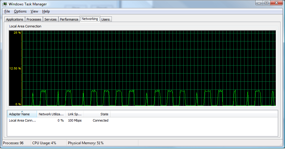 Help! I need a REAL DSL technician troubleshooter to diagnose this data pattern ...[Fixed] (1/3)