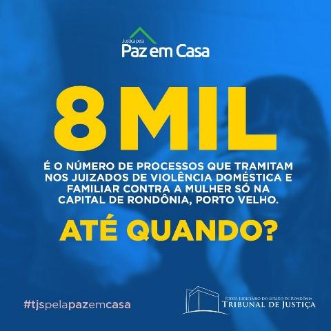Oito mil processos de violência doméstica tramitam só em Porto Velho