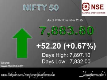 Nifty 26Nov15 j board