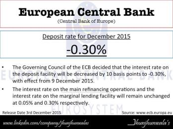 ECB monetary policy 3Dec15 jboard