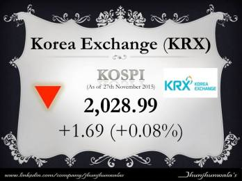 kospi 27Nov15 j board