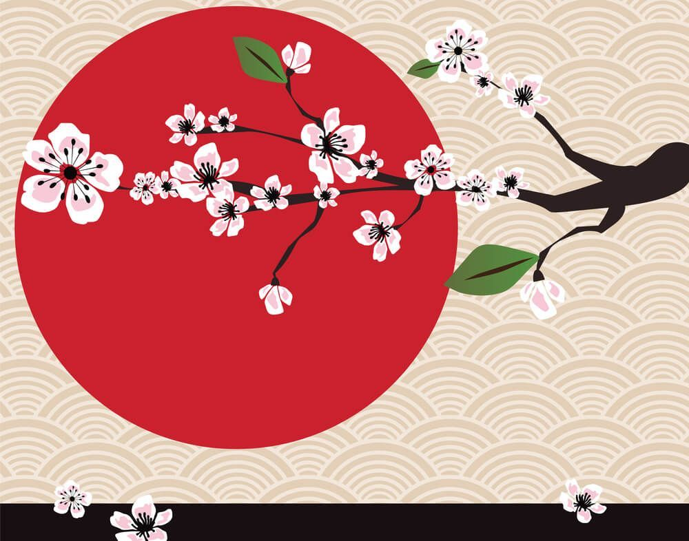 Mit tanít a Jikiden Reiki?