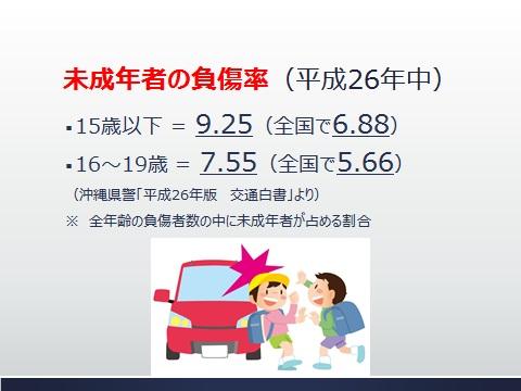 沖縄 交通事故 未成年者の負傷率