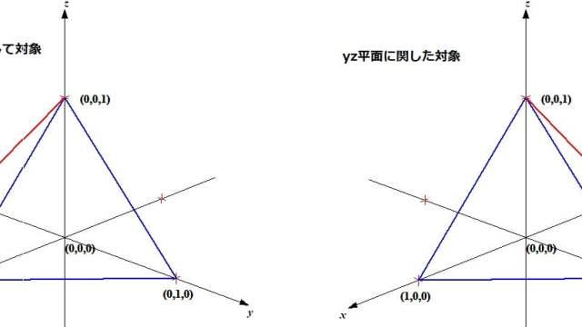 独学で大学数学を勉強しています!
