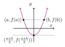 f(a)=f(b); tangent and secant lines are horizontal