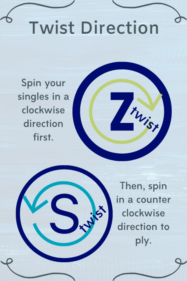 Spin your singles in a clockwise direction first. Then, spin in a counter clockwise direction to ply your yarn.