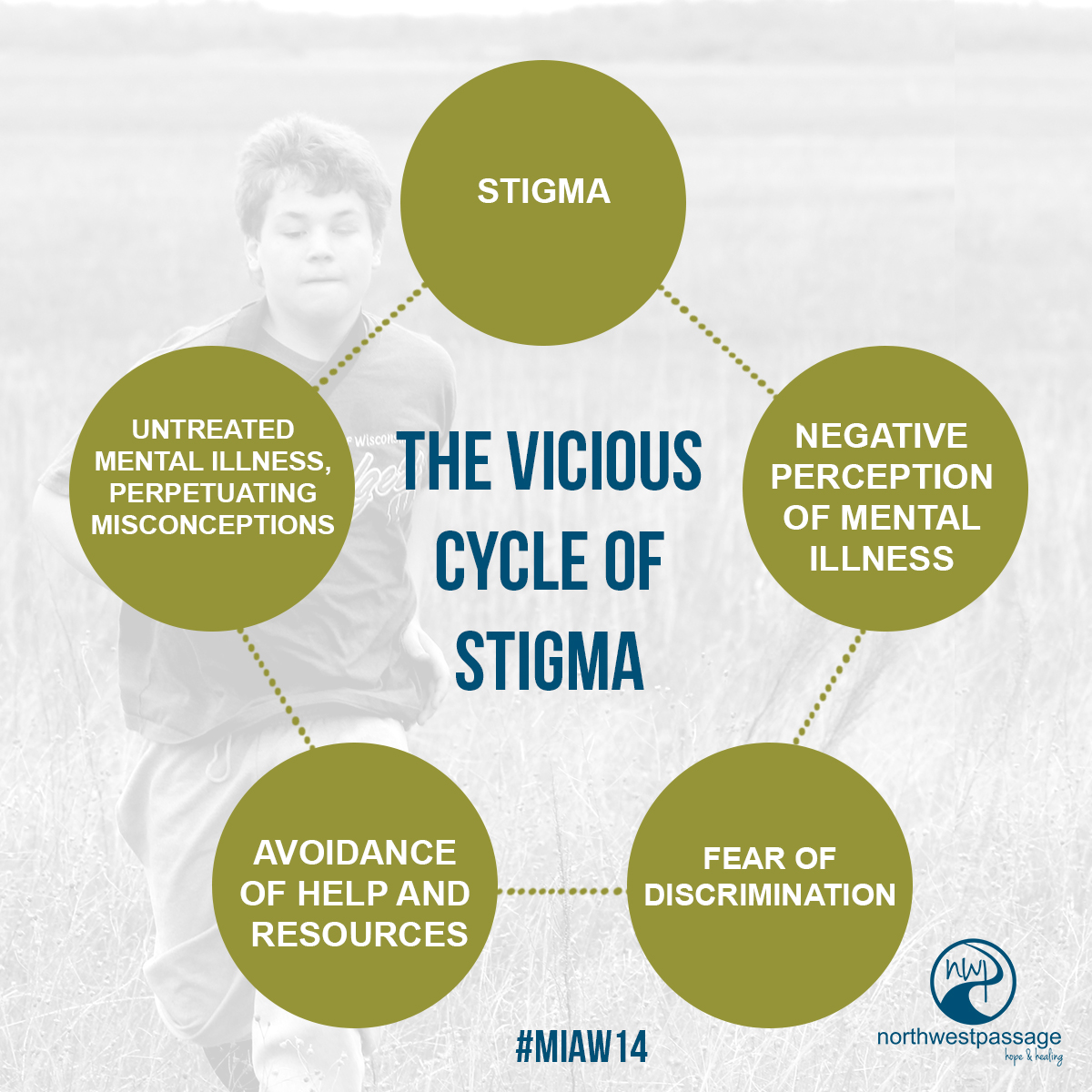 Mental Health Monday Stigma Of Counseling And Therapy