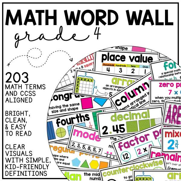 Math Word Wall Grade 4 (Common Core Aligned) Use to build math vocabulary