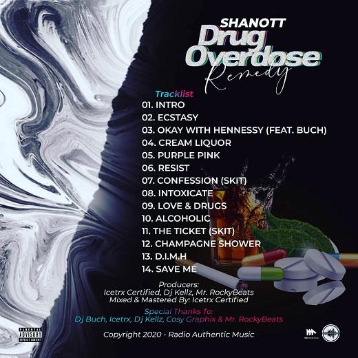 Shanott Tracklist