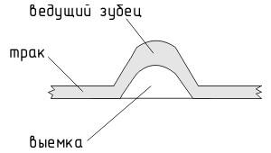 Т-24 (мастер-класс) – 10. Гусеницы (6/6)
