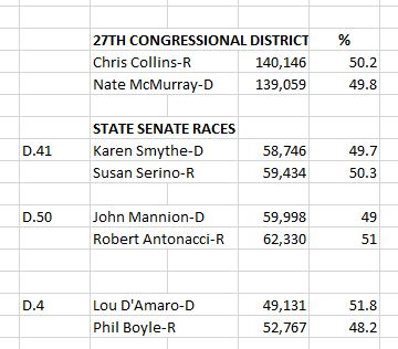 close races two