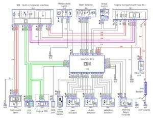 Citroen Engine Wiring Diagram | Online Wiring Diagram