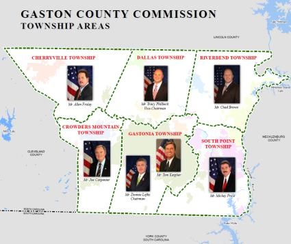 Gaston County Townships