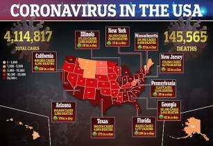US Suffers 1,000 Coronavirus Deaths For 5th Straight Day – Worst-Affected Country In World
