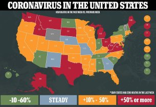 Coronavirus Deaths Up 36% In Florida & Midwest After Trump Said Deaths Were Going DOWN There