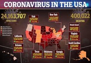 Trump's Legacy: U.S. Coronavirus Deaths Surge Past 400,000