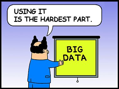 Are you Effectively using Big Data? (1/3)