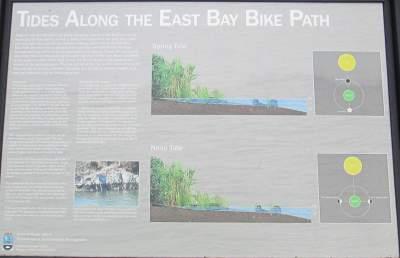 Tides-interp-sign-East-Bay-Bike-Path-RI-9-6&7-2016