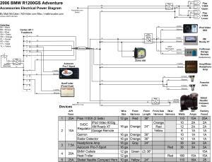 Wiring Help Centech and Hella FF50 | Adventure Rider