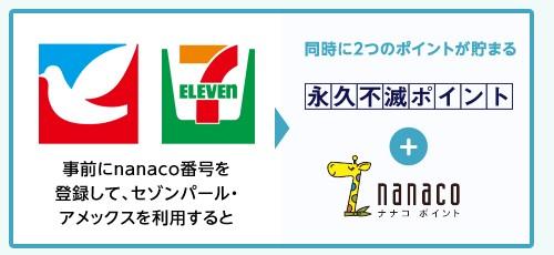 コストコ nanaco