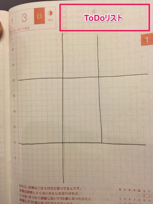 ほぼ日手帳使い方その6