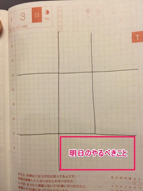ほぼ日手帳使い方その4