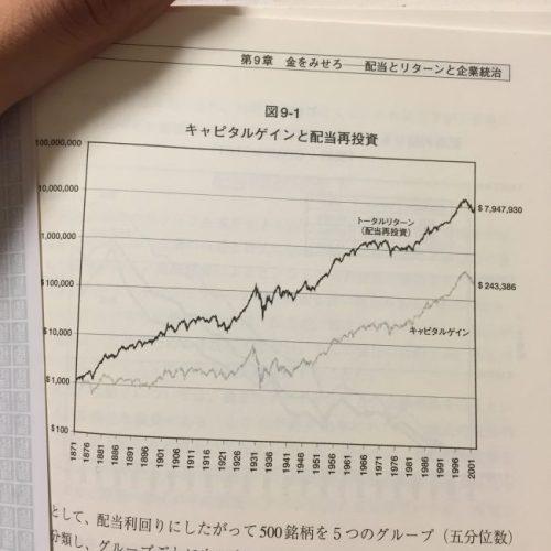 株式投資の未来 シーゲル