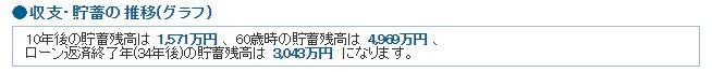キャッシュフロー3